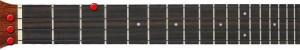 c-major-ukulele-chord-300x50